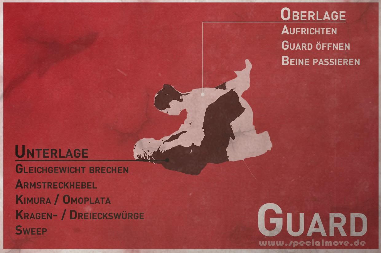 Bodenschach, Teil 2: Guard