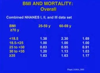 bmi-mortality